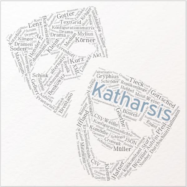 Katharsis: Ressource und Tool für quantitative Dramenanalyse und Sentimentanalyse.
